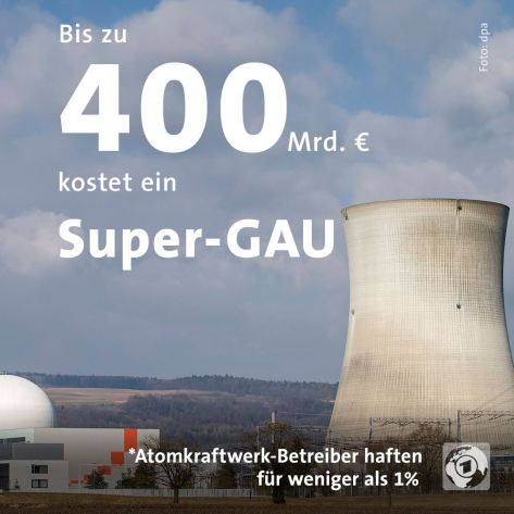 Bis zu 430 Mrd. Euro kostet ein Super-GAU laut FÖS-Studie.